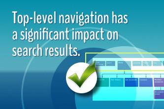 Navigation Development